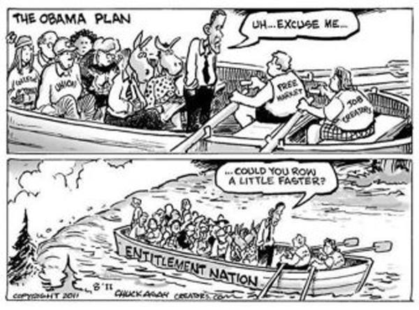 Obama's ecomonic plan at a glance