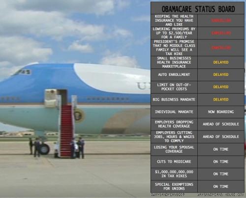2013_08-obamacare-status-board