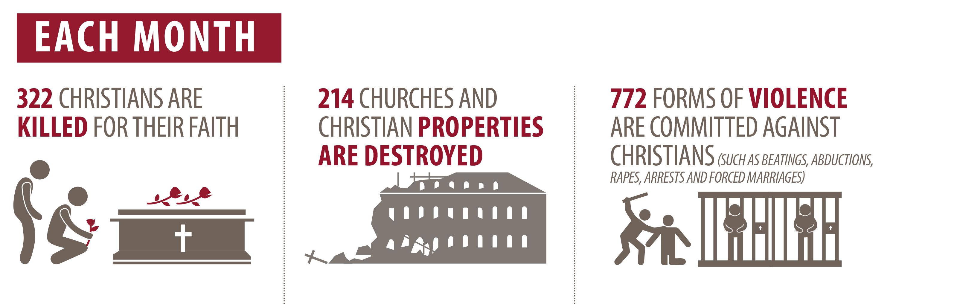 infochristian-persecution2
