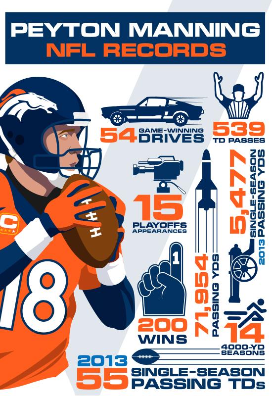 peyton-infographic-1
