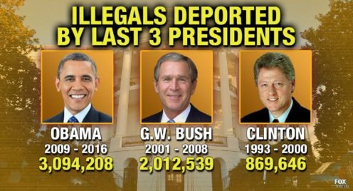 Image result for obama on illegal immigration